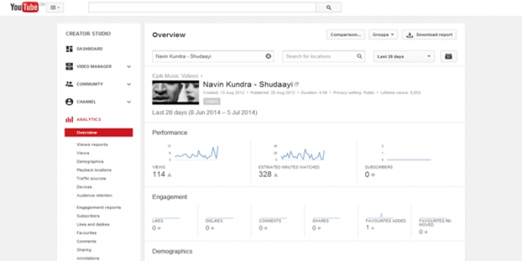 How YouTube statistics can help you promote your band